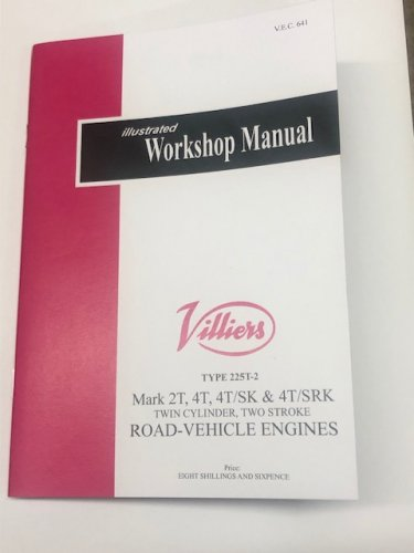 Villiers Engine Manual Download